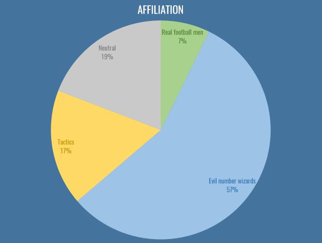 sots-2016-affiliation