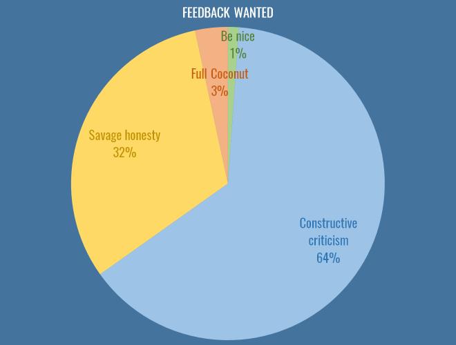 sots-2016-feedback